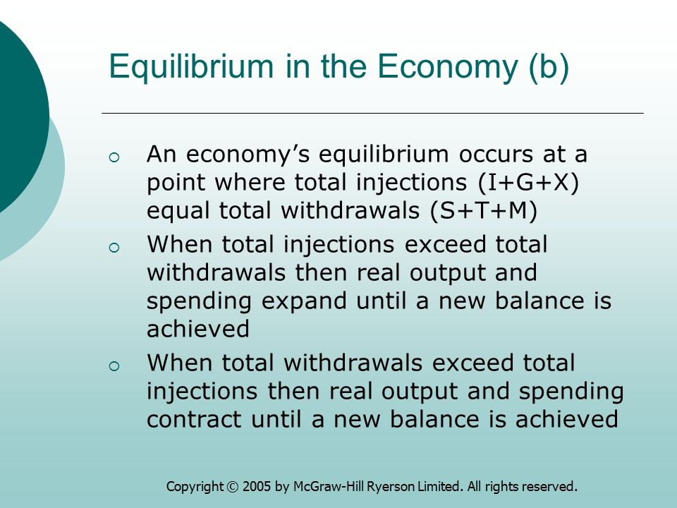 Equilibrium in the Economy (b)