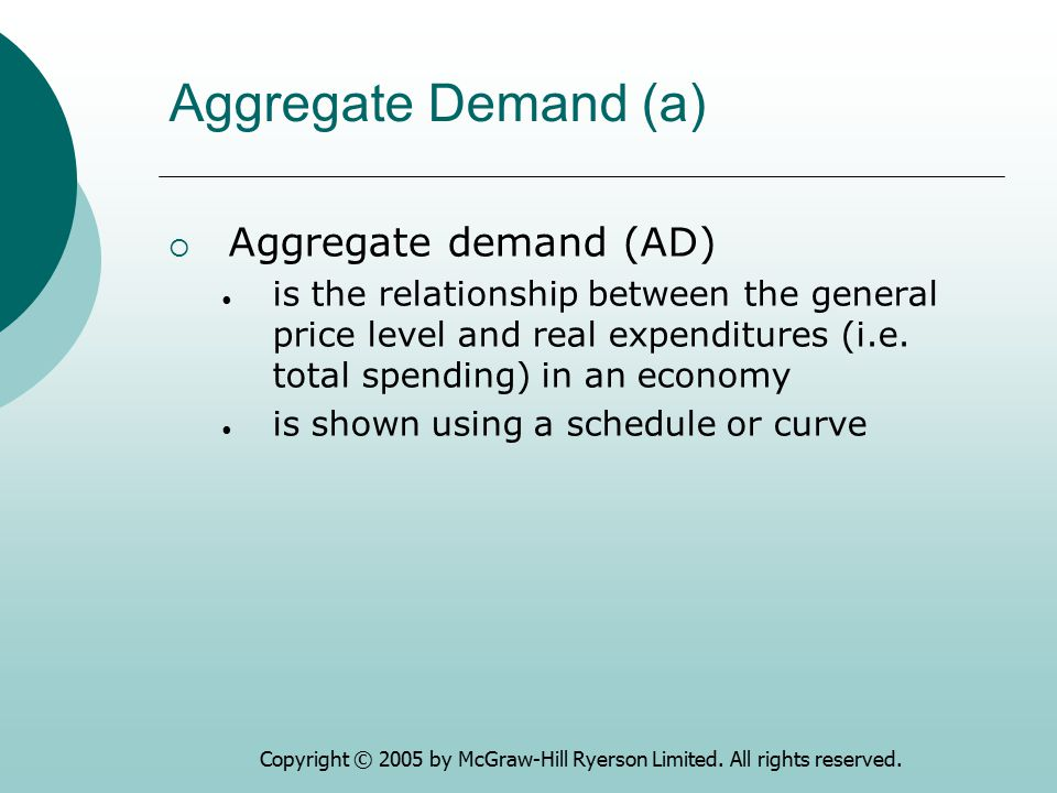 Aggregate Demand (a) Aggregate demand (AD)