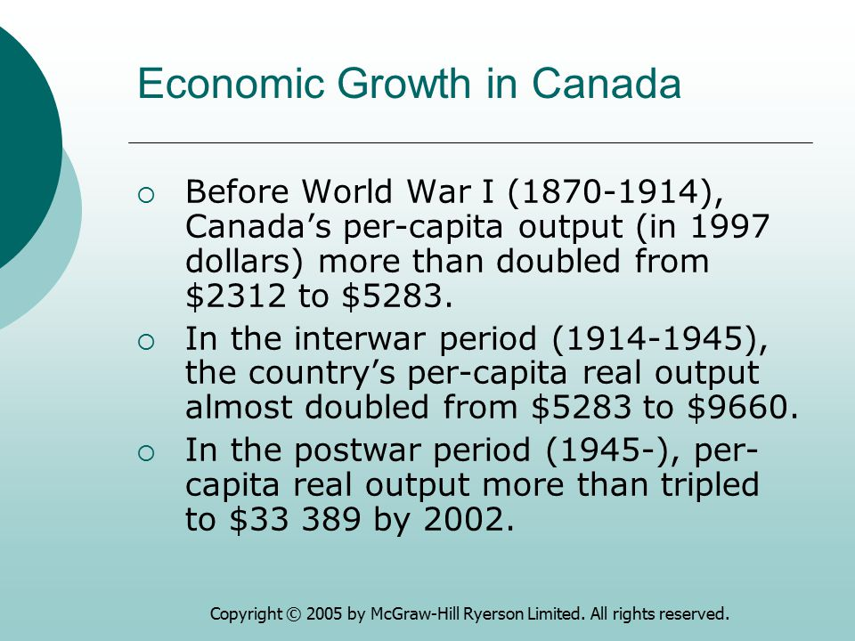 Economic Growth in Canada