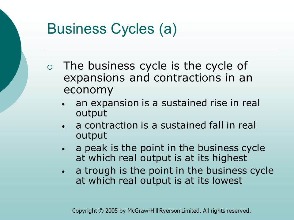 Business Cycles (a) The business cycle is the cycle of expansions and contractions in an economy. an expansion is a sustained rise in real output.