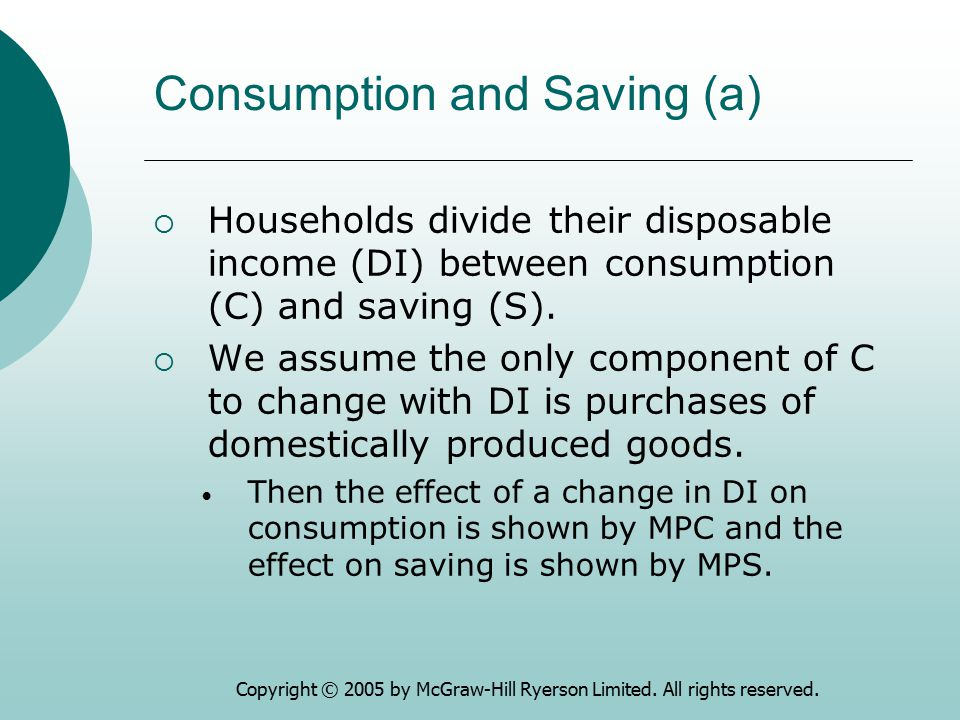 Consumption and Saving (a)