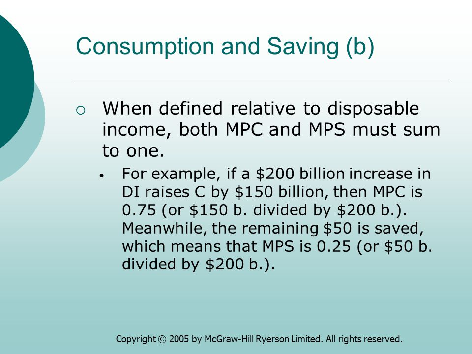 Consumption and Saving (b)