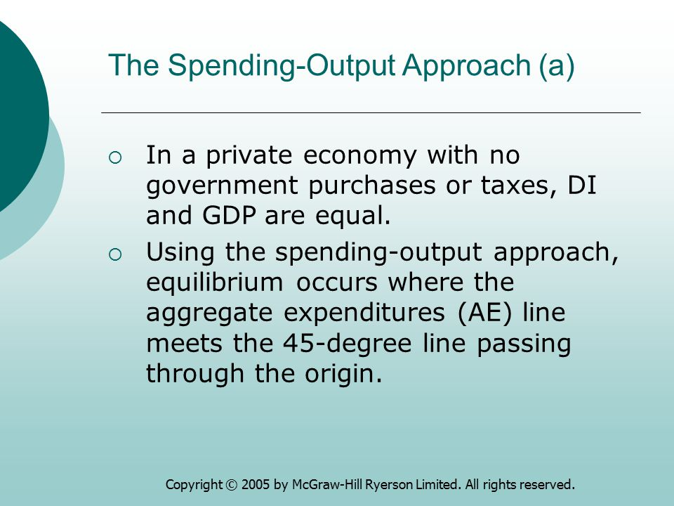 The Spending-Output Approach (a)