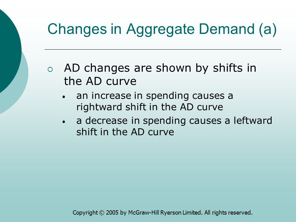 Changes in Aggregate Demand (a)