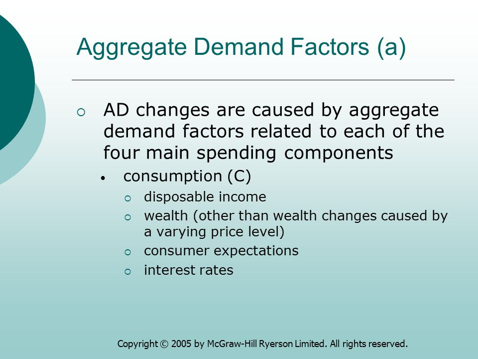 Aggregate Demand Factors (a)