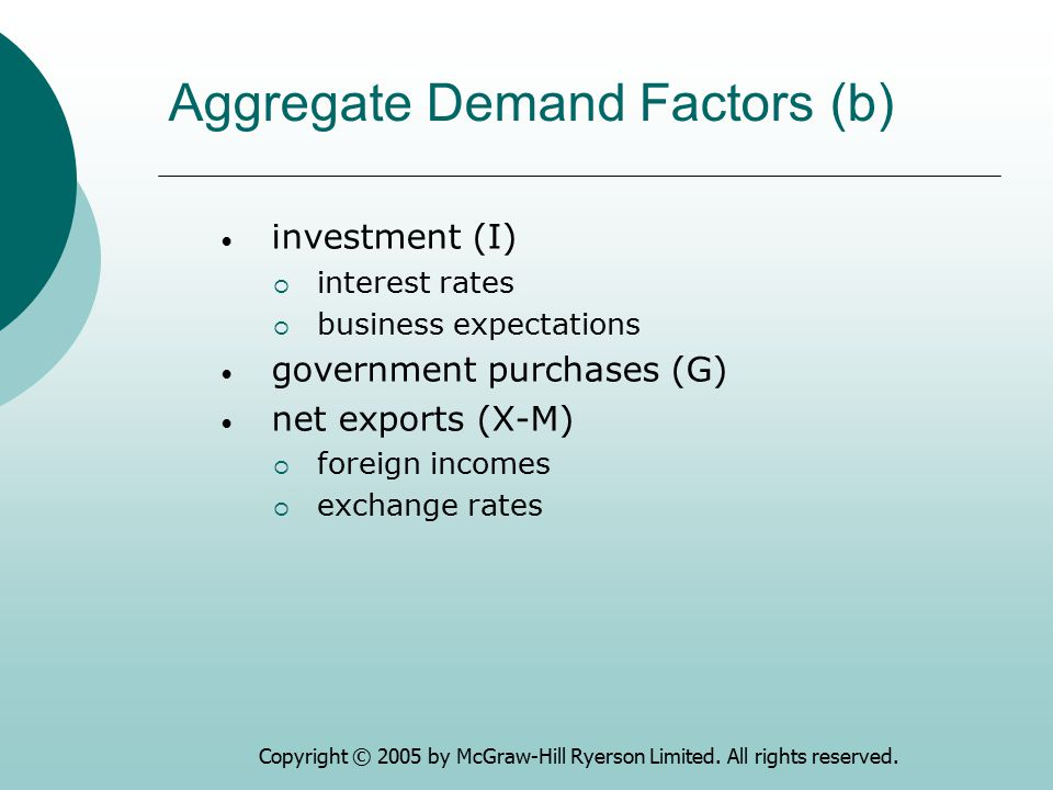 Aggregate Demand Factors (b)
