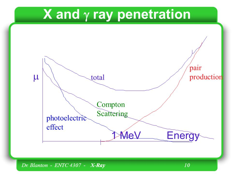 X and  ray penetration  1 MeV Energy pair production total Compton
