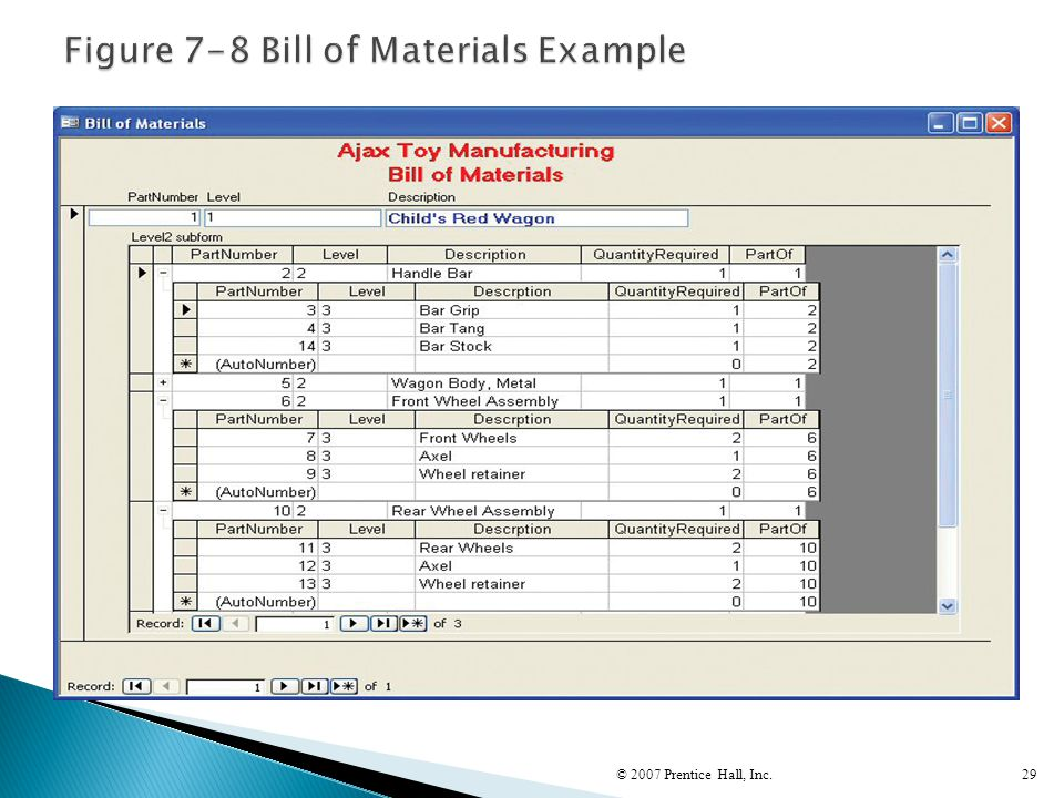 Figure 7-8 Bill of Materials Example
