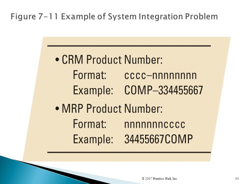 Figure 7-11 Example of System Integration Problem