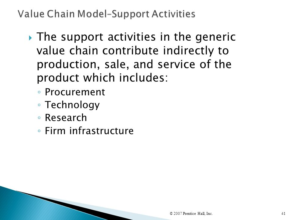Value Chain Model–Support Activities