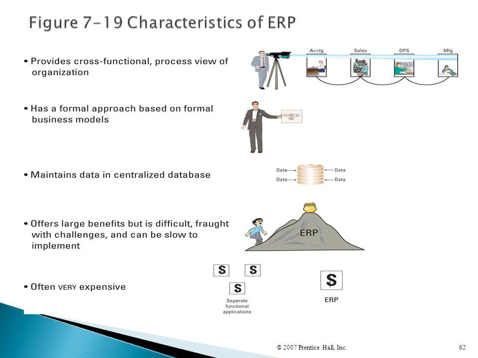 Figure 7-19 Characteristics of ERP