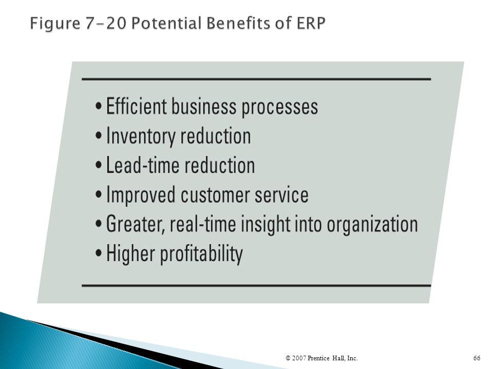 Figure 7-20 Potential Benefits of ERP