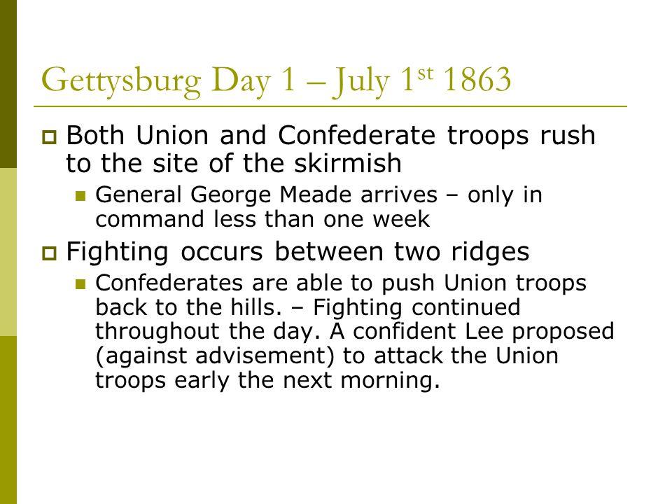Gettysburg Day 1 – July 1st 1863