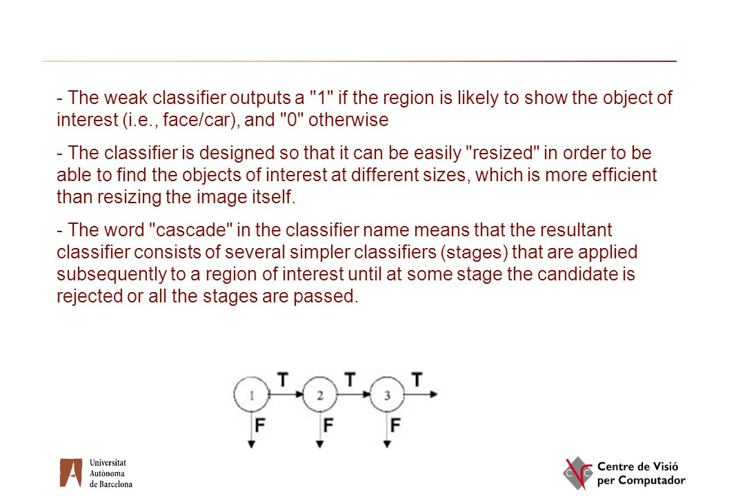 The weak classifier outputs a 1 if the region is likely to show the object of interest (i.e., face/car), and 0 otherwise