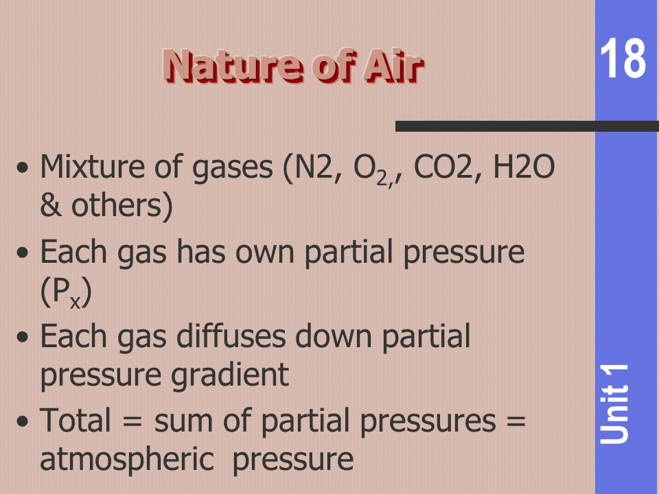 Nature of Air Mixture of gases (N2, O2,, CO2, H2O & others)