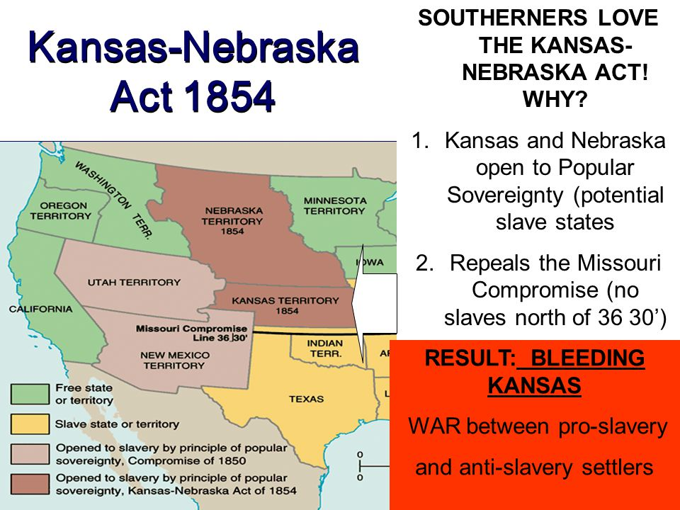 SOUTHERNERS LOVE THE KANSAS-NEBRASKA ACT! WHY RESULT: BLEEDING KANSAS