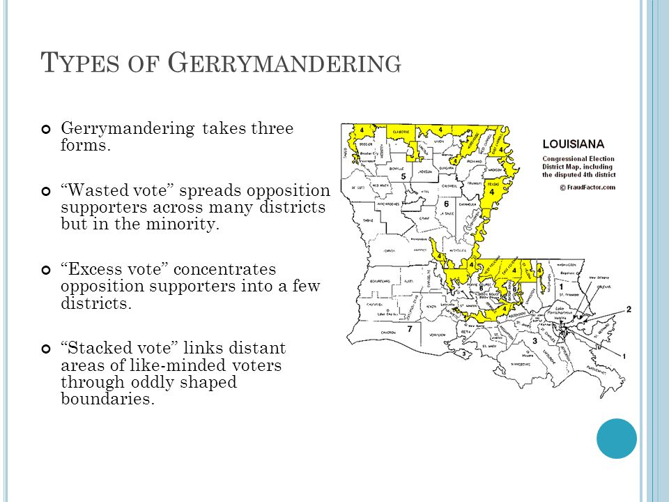 Types of Gerrymandering