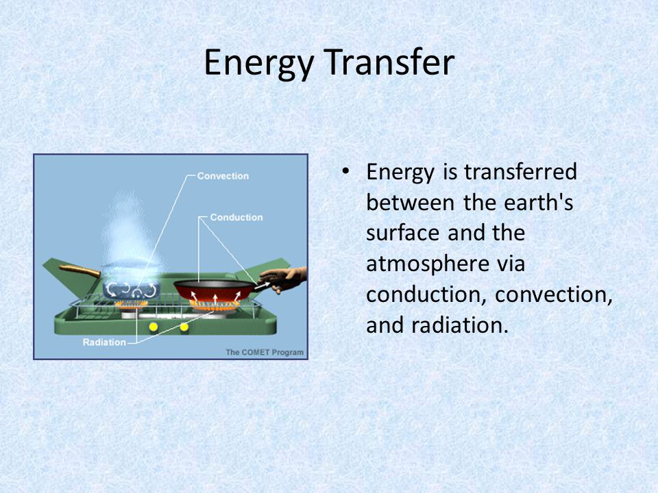 Energy Transfer Energy is transferred between the earth s surface and the atmosphere via conduction, convection, and radiation.
