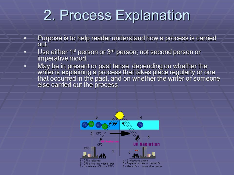 2. Process Explanation Purpose is to help reader understand how a process is carried out.