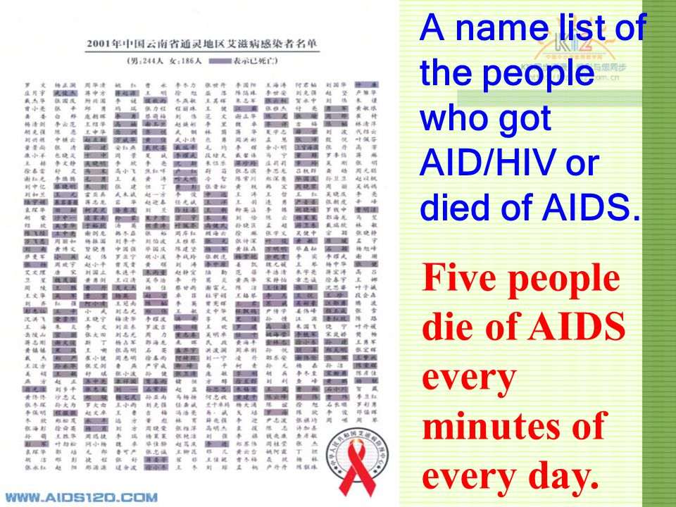 Five people die of AIDS every minutes of every day.