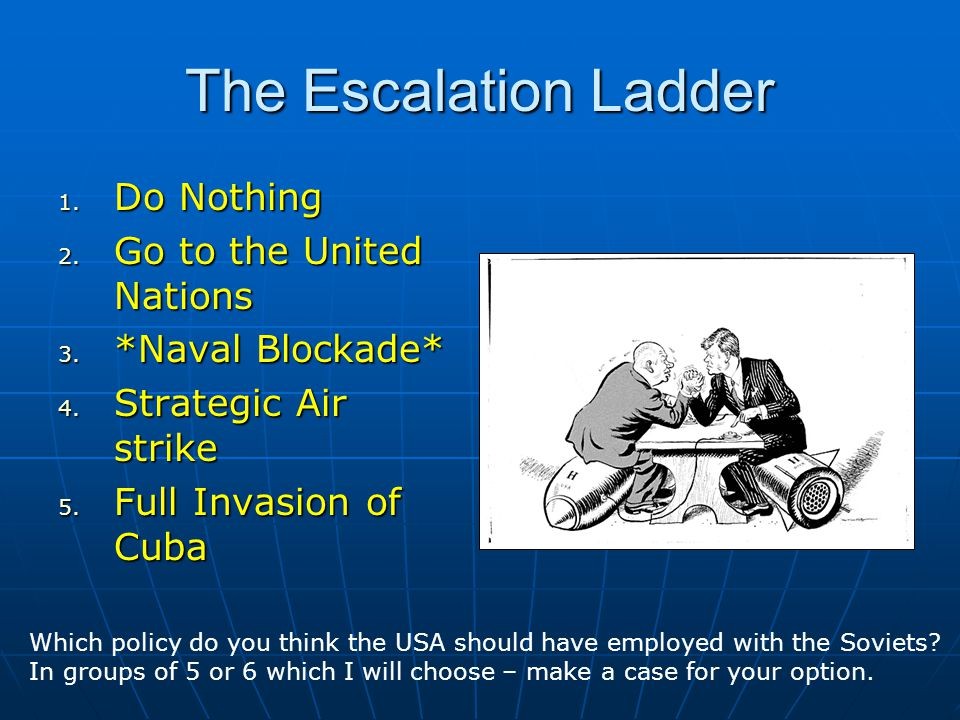 The Escalation Ladder Do Nothing Go to the United Nations