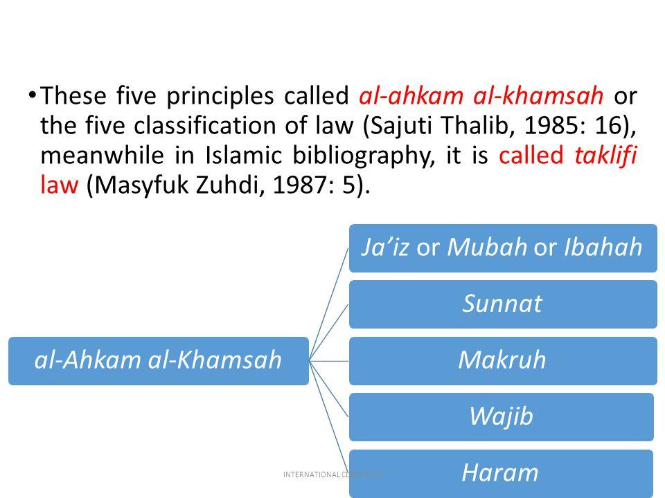 Ja'iz or Mubah or Ibahah Sunnat Makruh Wajib Haram