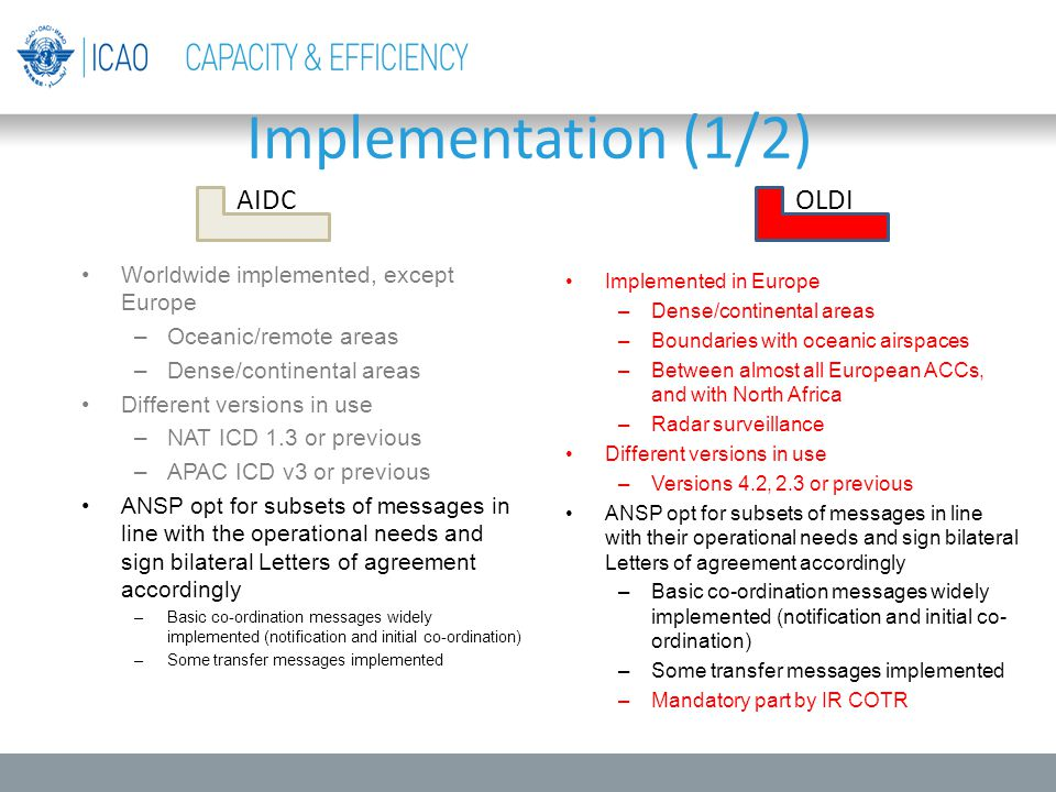 Implementation (1/2) AIDC OLDI Worldwide implemented, except Europe