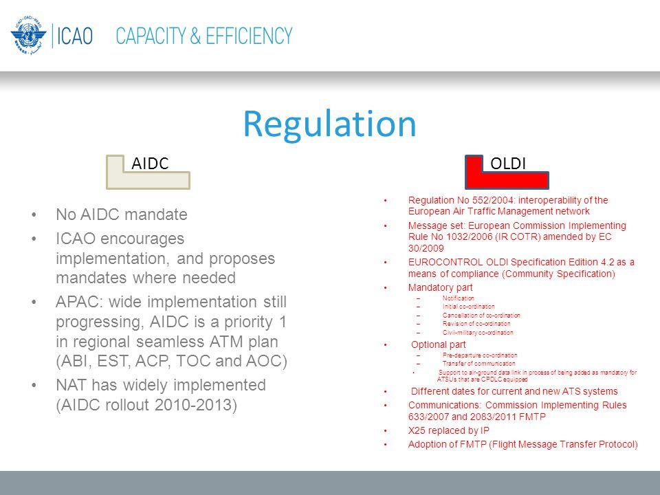Regulation AIDC OLDI No AIDC mandate