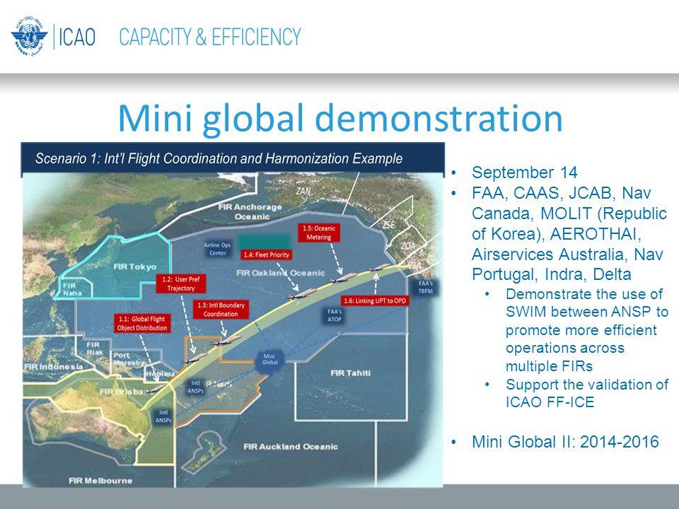 Mini global demonstration