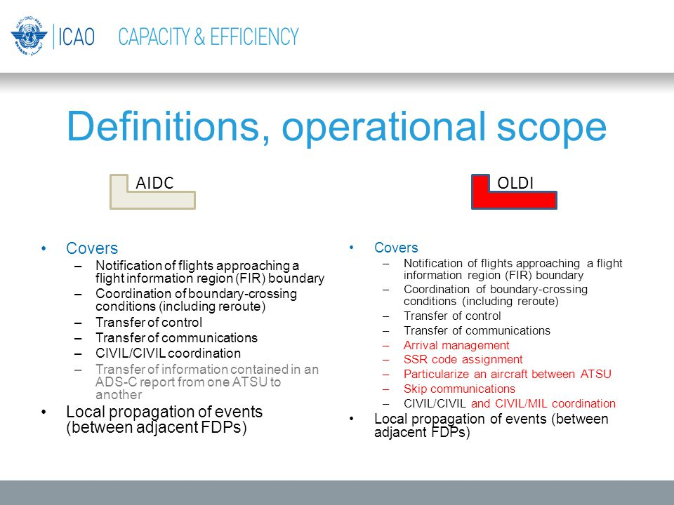 Definitions, operational scope