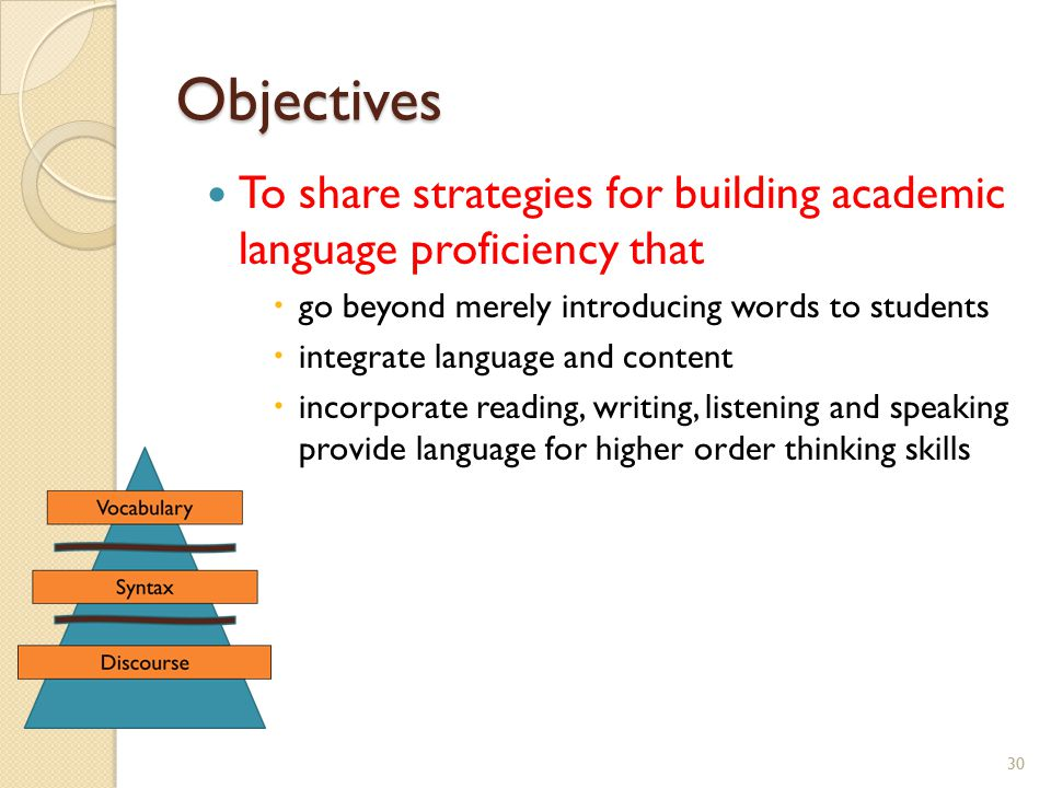 Objectives To share strategies for building academic language proficiency that. go beyond merely introducing words to students.