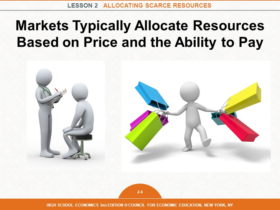 Markets Typically Allocate Resources Based on Price and the Ability to Pay