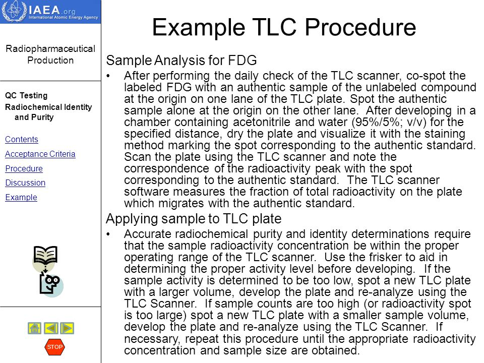 Example TLC Procedure Sample Analysis for FDG