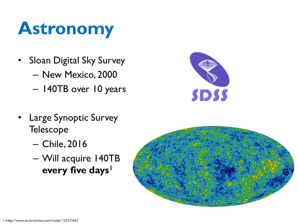 Astronomy Sloan Digital Sky Survey New Mexico, 2000