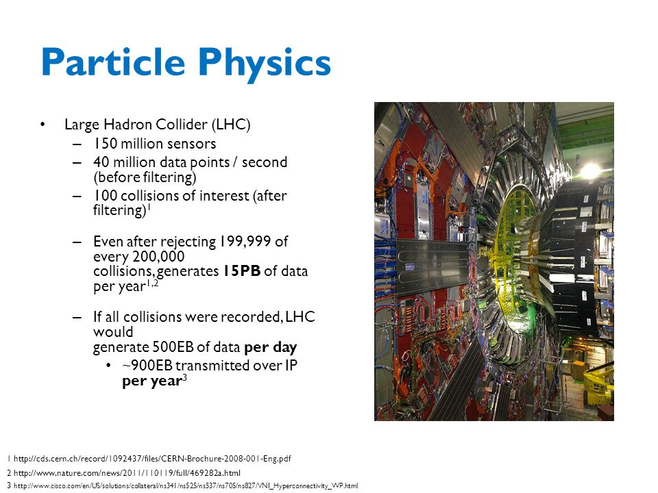 Particle Physics Large Hadron Collider (LHC) 150 million sensors