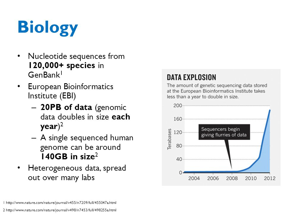 Biology Nucleotide sequences from 120,000+ species in GenBank1