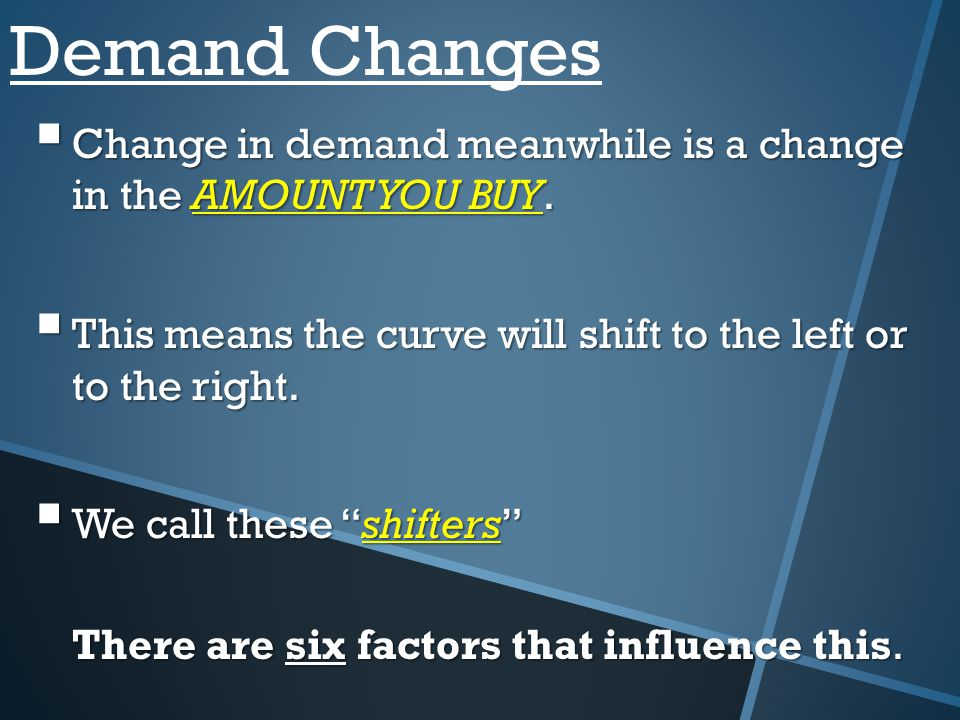 Demand Changes Change in demand meanwhile is a change in the AMOUNT YOU BUY. This means the curve will shift to the left or to the right.