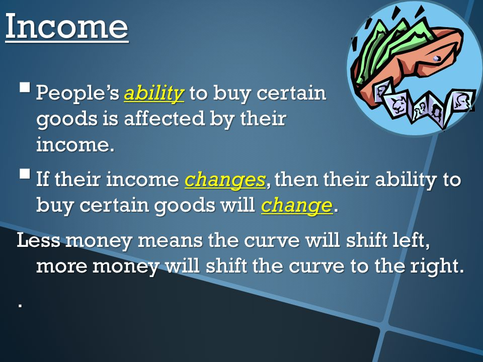 Income People's ability to buy certain goods is affected by their income.