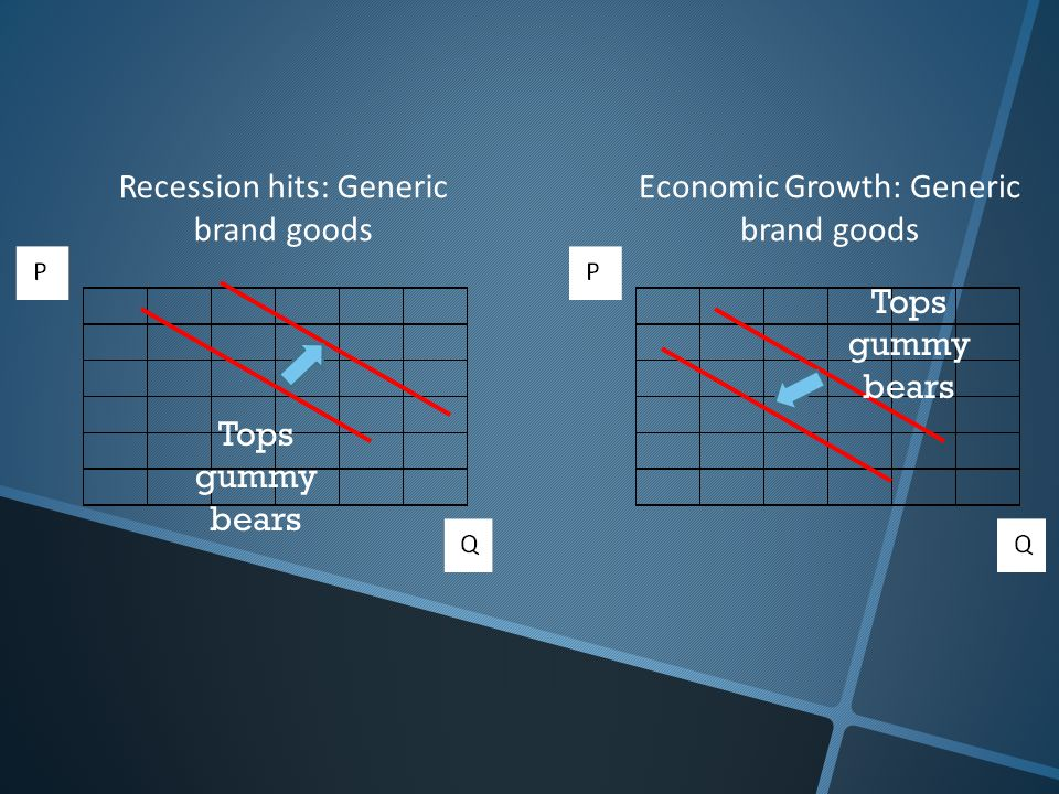 Recession hits: Generic brand goods