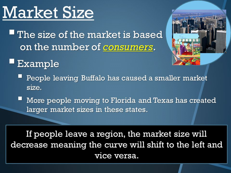 Market Size The size of the market is based on the number of consumers. Example. People leaving Buffalo has caused a smaller market size.