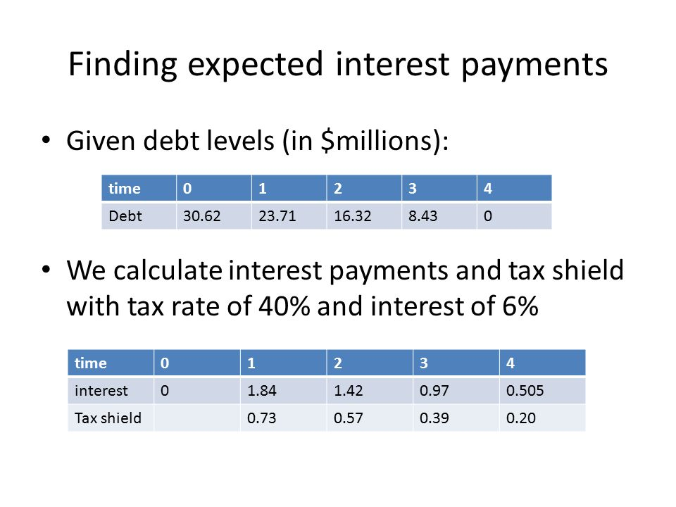 Finding expected interest payments