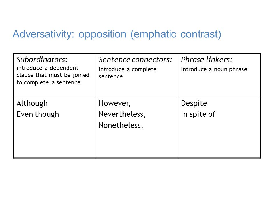 Adversativity: opposition (emphatic contrast)