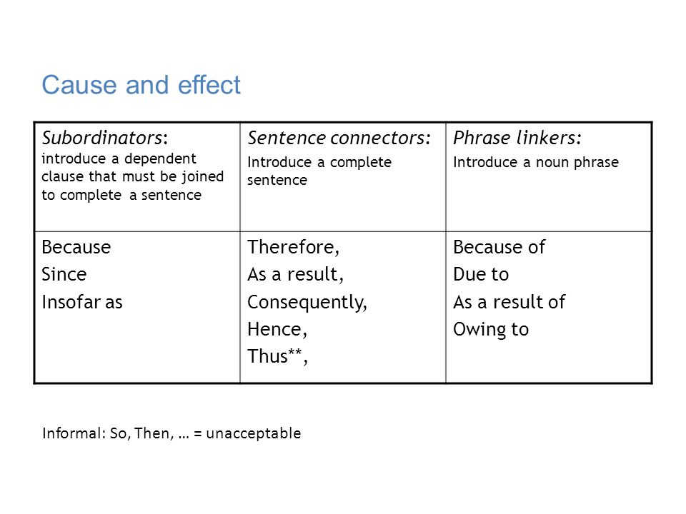 Cause and effect Subordinators: introduce a dependent clause that must be joined to complete a sentence.