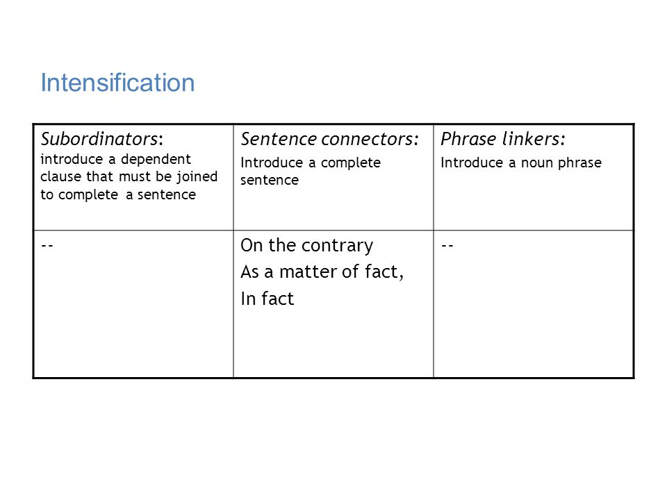 Intensification Subordinators: introduce a dependent clause that must be joined to complete a sentence.