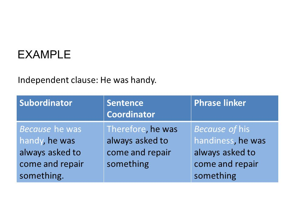 EXAMPLE Independent clause: He was handy. Subordinator
