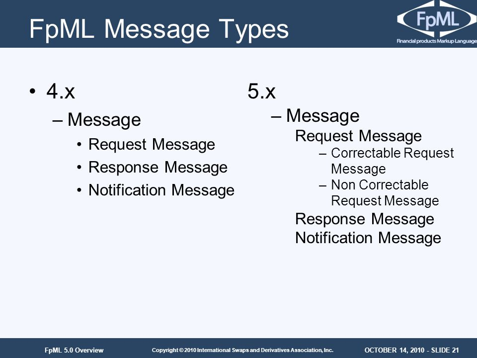 FpML Message Types 4.x 5.x Message Message Request Message