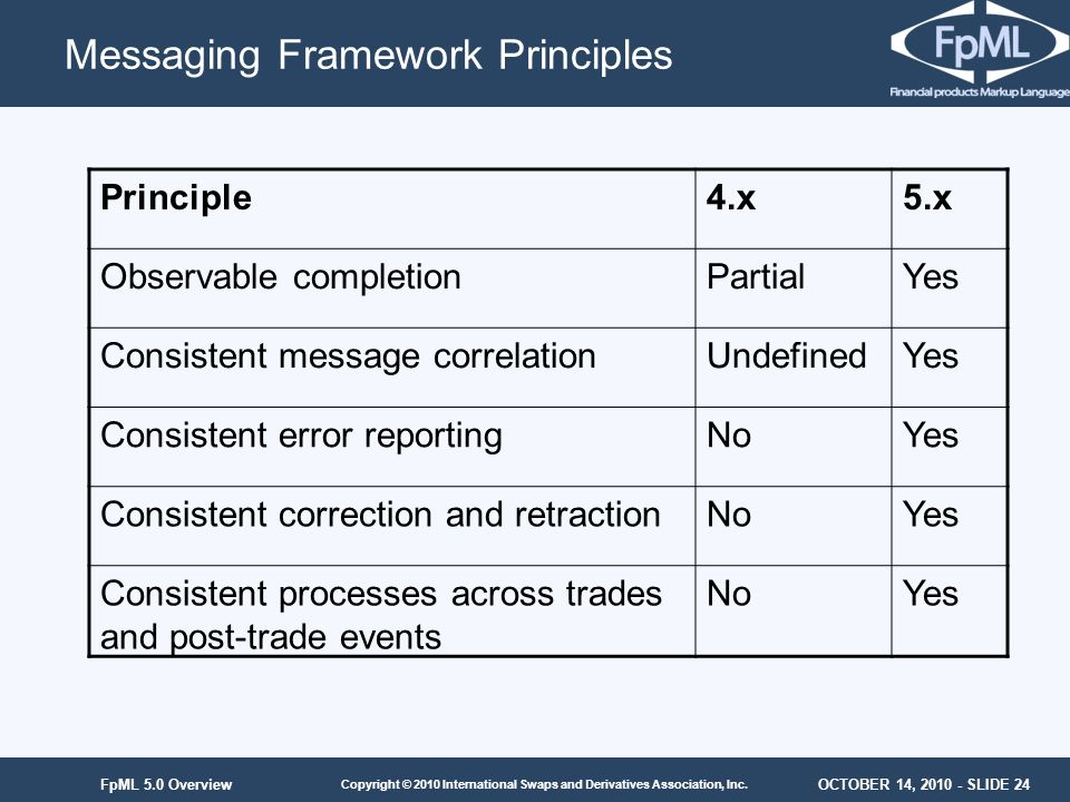 Messaging Framework Principles
