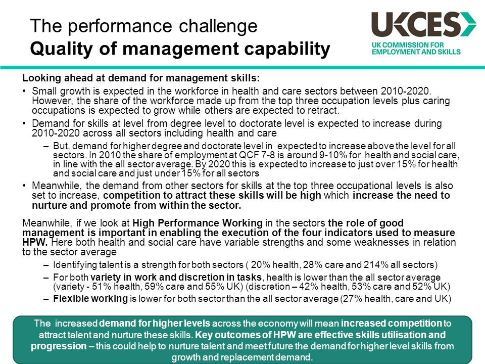 The performance challenge Quality of management capability