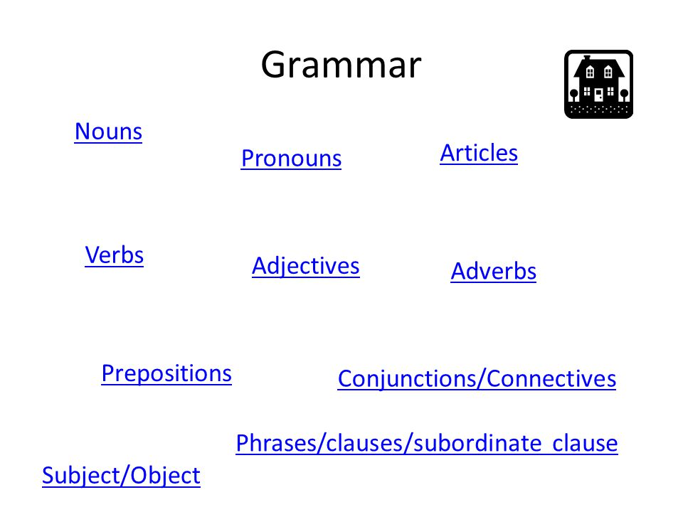 Grammar Nouns Articles Pronouns Verbs Adjectives Adverbs Prepositions