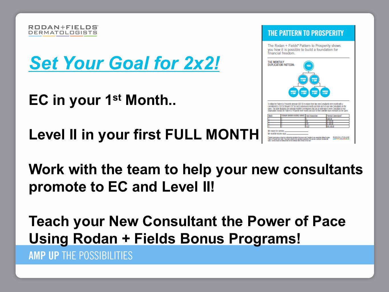 Set Your Goal for 2x2! EC in your 1st Month..